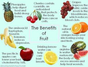 Eating-Fruits